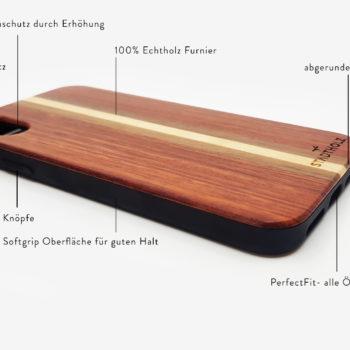 Smartphone Holzcases / Hüllen aus Holz für Handy